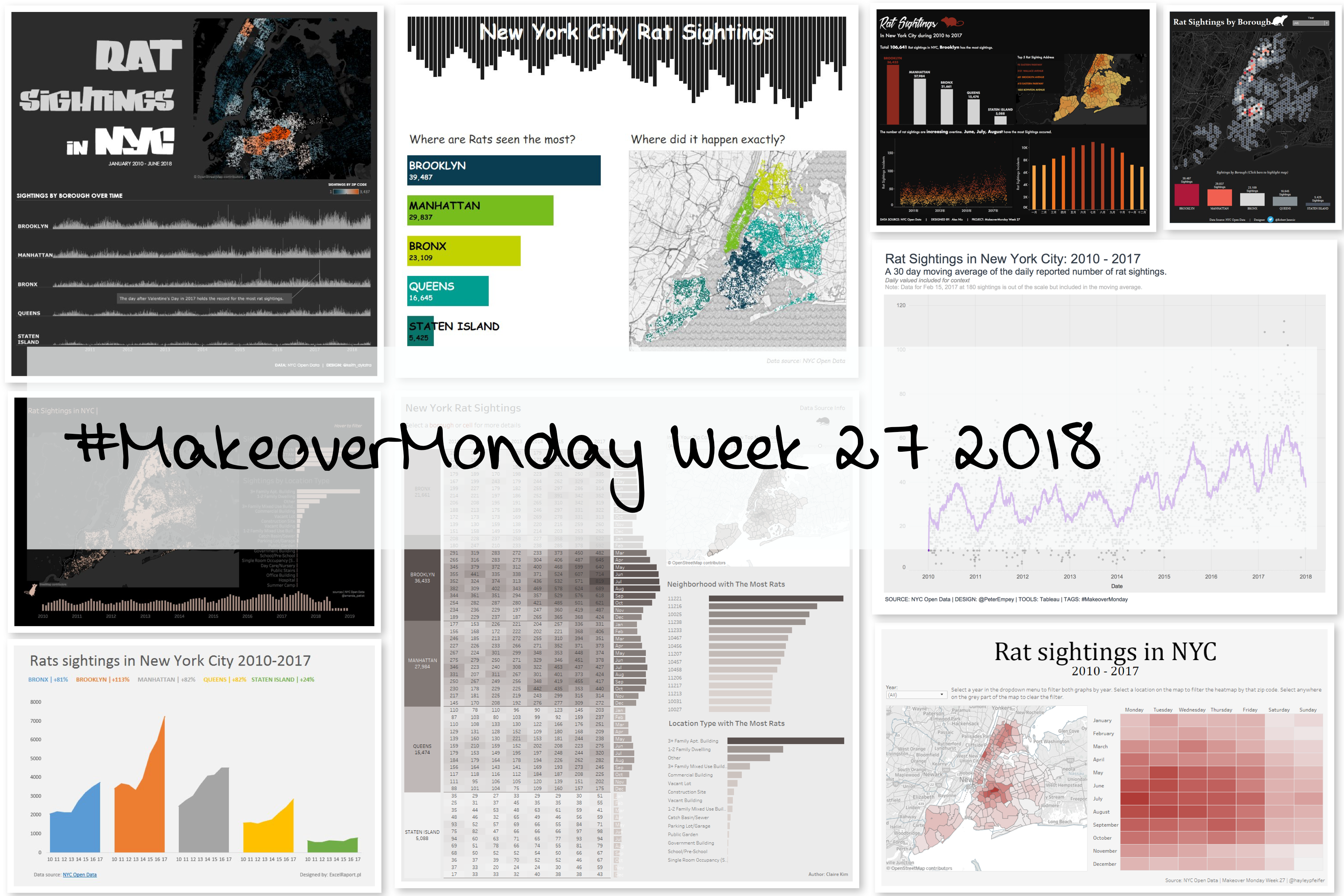 makeovermonday/2018w27-rat-sightings-in-new-york-city
